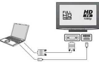 Подключение компьютера к телевизору: инструкция