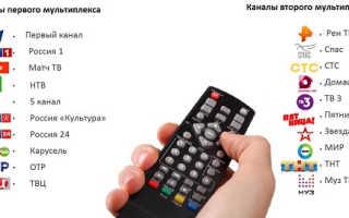 Что такое мультиплекс в цифровом телевидении.