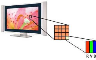 Проверка телевизора на битые пиксели при покупке и в домашних условиях