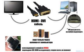 Как подключить звук с компьютера на телевизор через Hdmi
