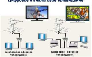 Почему пропадают цифровые каналы на телевизоре