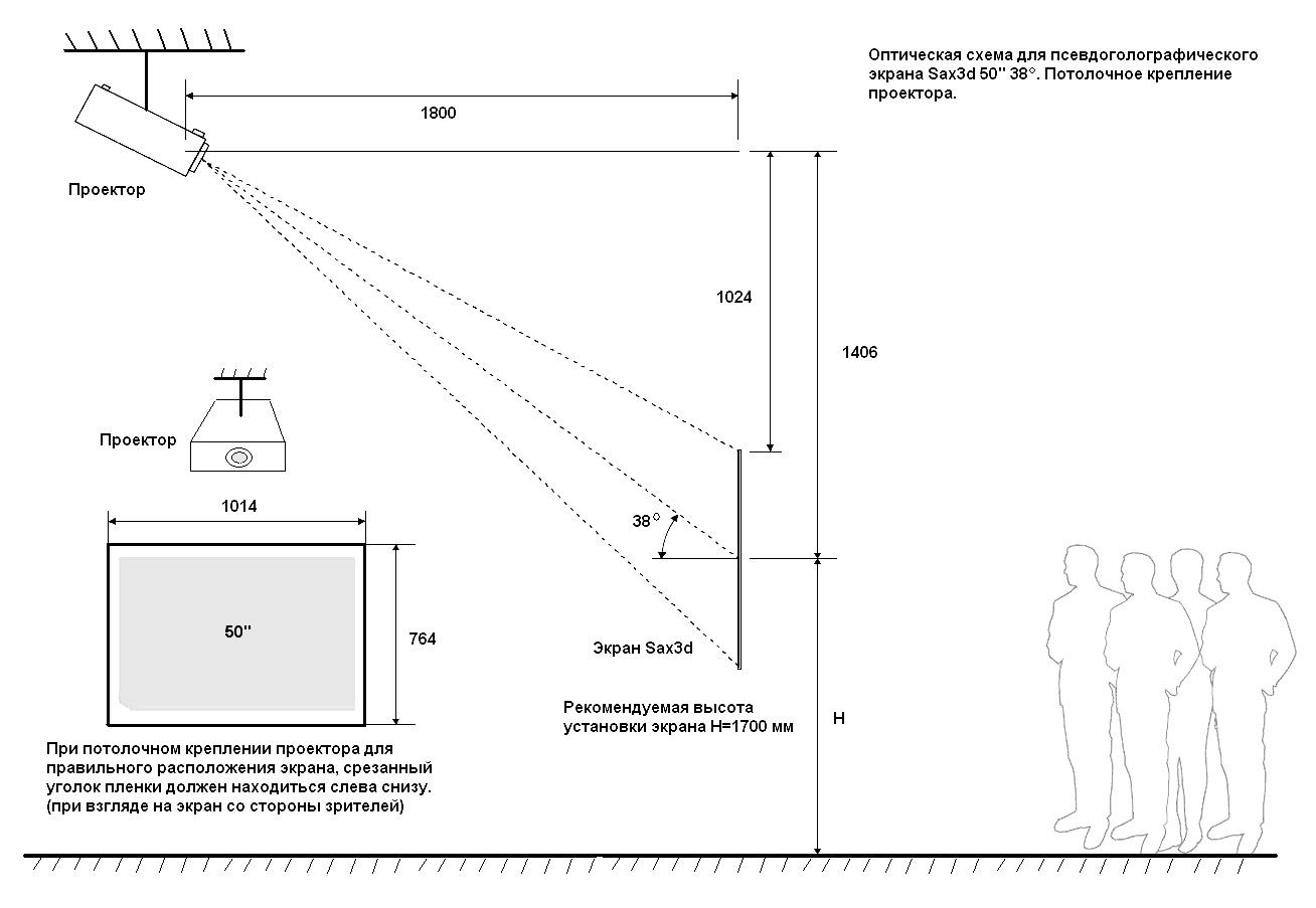 Схема расположения проектора в квартире