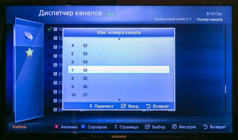 Диспетчер каналов