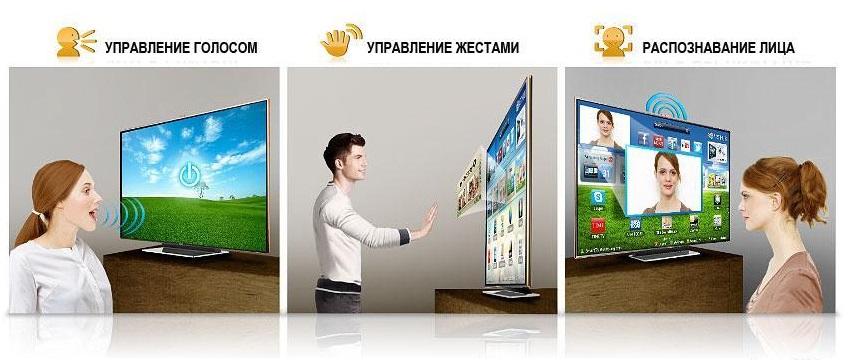 Возможности телевизора