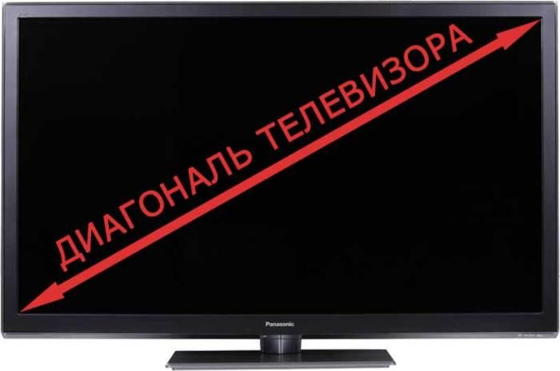 Диагональ ТВ