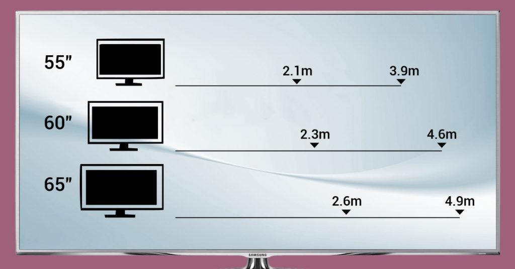 Пример расстояния