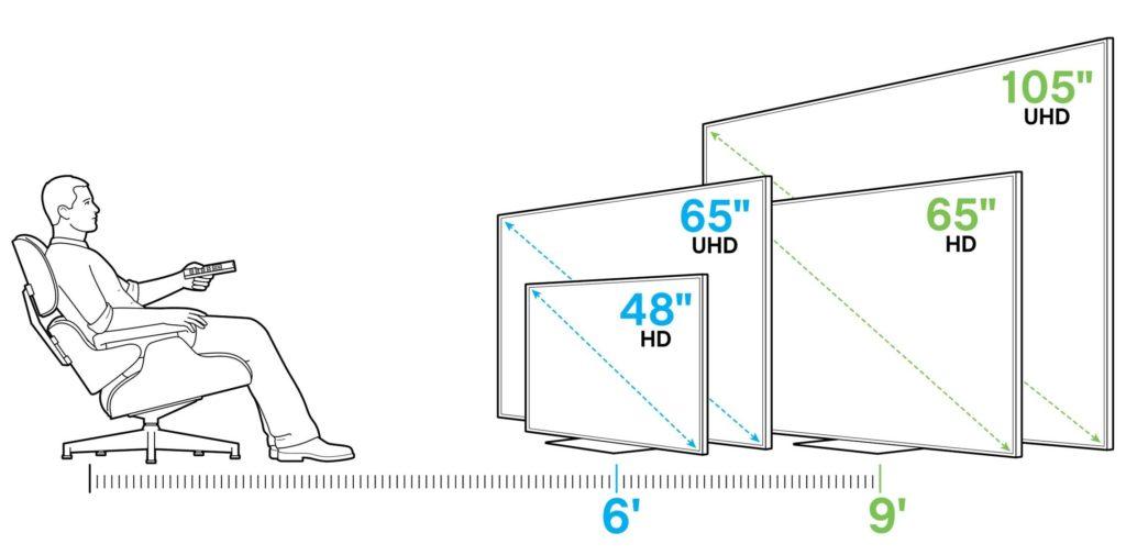 Размер комнаты