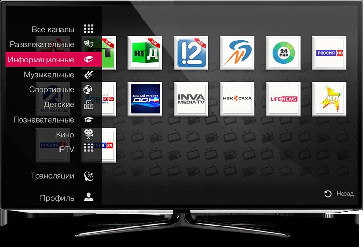 Меню телевизора