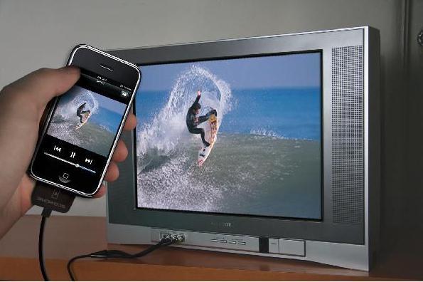 Синхронизация айфона и ТВ