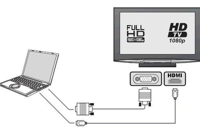 Подключение компьютера и ТВ