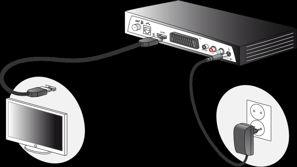 Подключение ресивера к ТВ